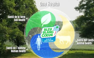 Symposium One Health Bleu-Blanc-Cœur 2021  September 28th
